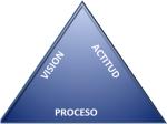 Vision.Act.Proc.02.14